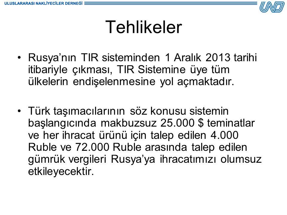 Tehlikeler Rusya'nın TIR sisteminden 1 Aralık 2013 tarihi itibariyle çıkması, TIR Sistemine üye tüm ülkelerin endişelenmesine yol açmaktadır.