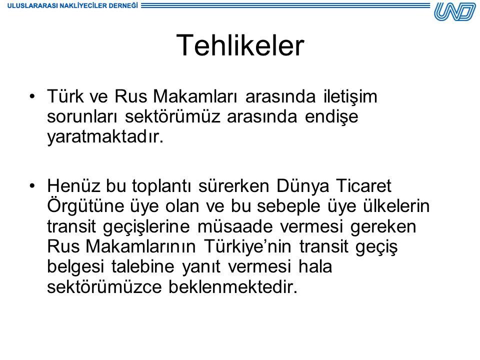 Tehlikeler Türk ve Rus Makamları arasında iletişim sorunları sektörümüz arasında endişe yaratmaktadır. Henüz bu toplantı sürerken Dünya Ticaret Örgütü