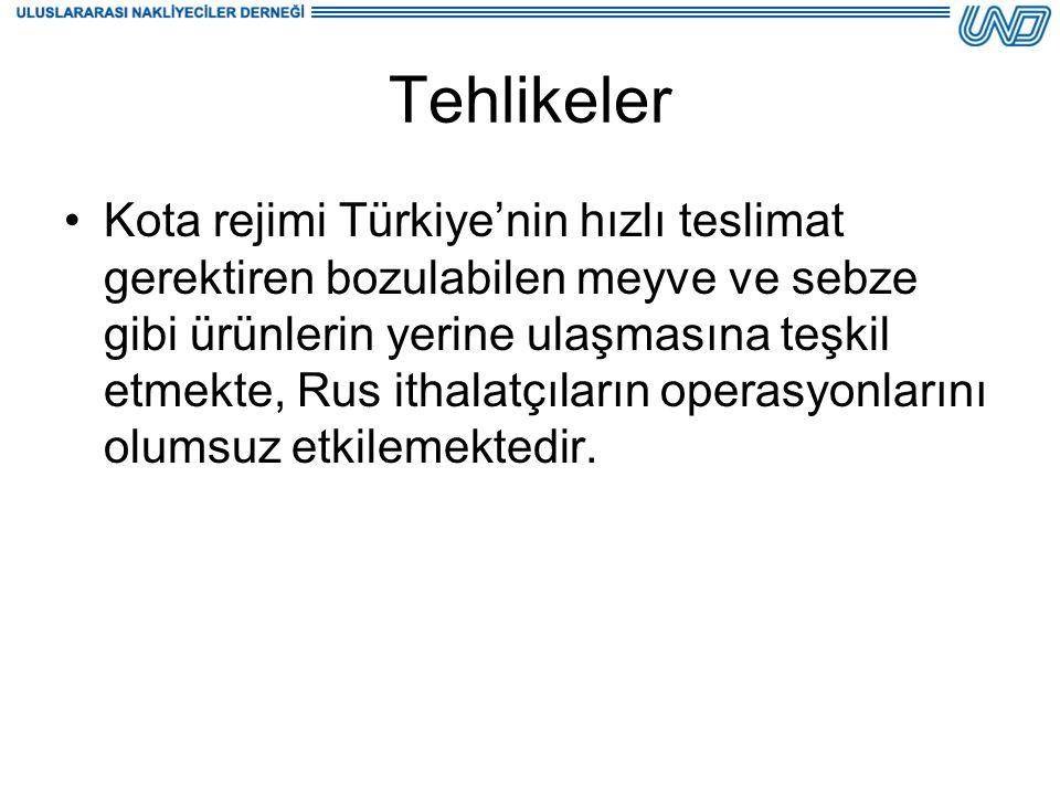 Tehlikeler Kota rejimi Türkiye'nin hızlı teslimat gerektiren bozulabilen meyve ve sebze gibi ürünlerin yerine ulaşmasına teşkil etmekte, Rus ithalatçıların operasyonlarını olumsuz etkilemektedir.