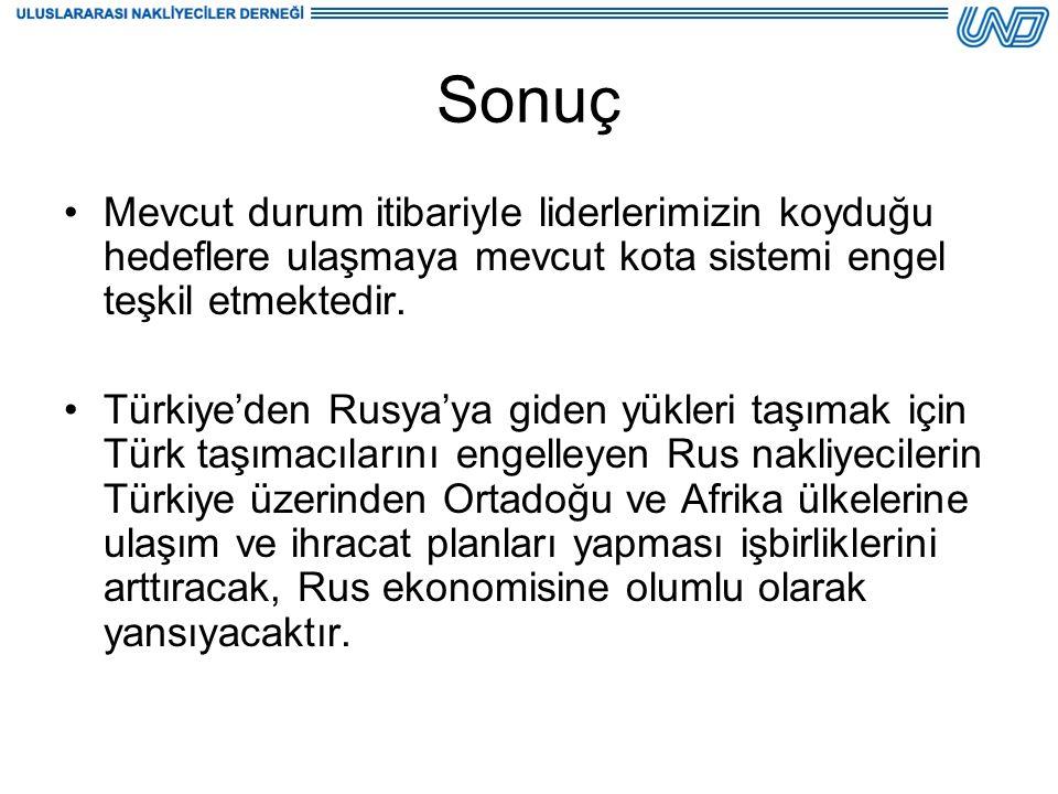 Sonuç Mevcut durum itibariyle liderlerimizin koyduğu hedeflere ulaşmaya mevcut kota sistemi engel teşkil etmektedir. Türkiye'den Rusya'ya giden yükler