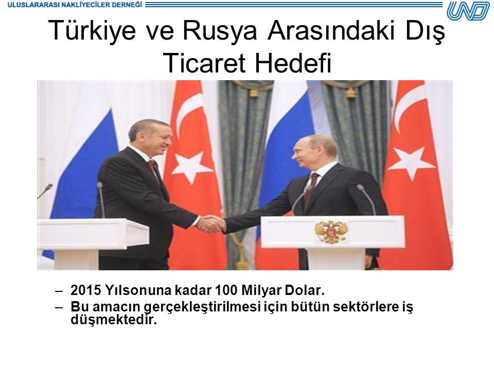 Türkiye ve Rusya Arasındaki Dış Ticaret Hedefi –2015 Yılsonuna kadar 100 Milyar Dolar. –Bu amacın gerçekleştirilmesi için bütün sektörlere iş düşmekte