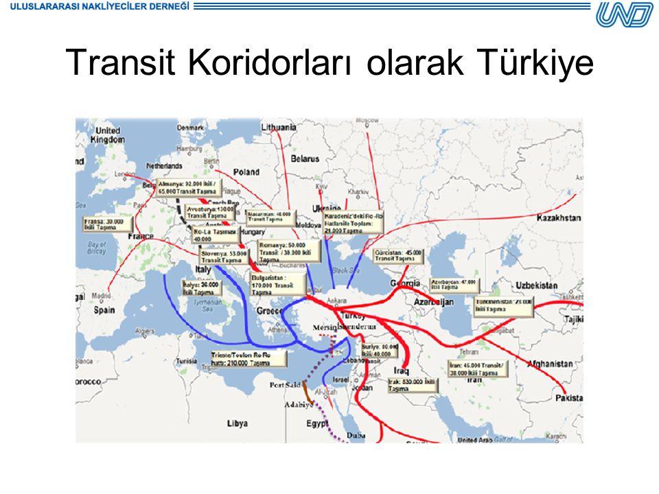 Transit Koridorları olarak Türkiye