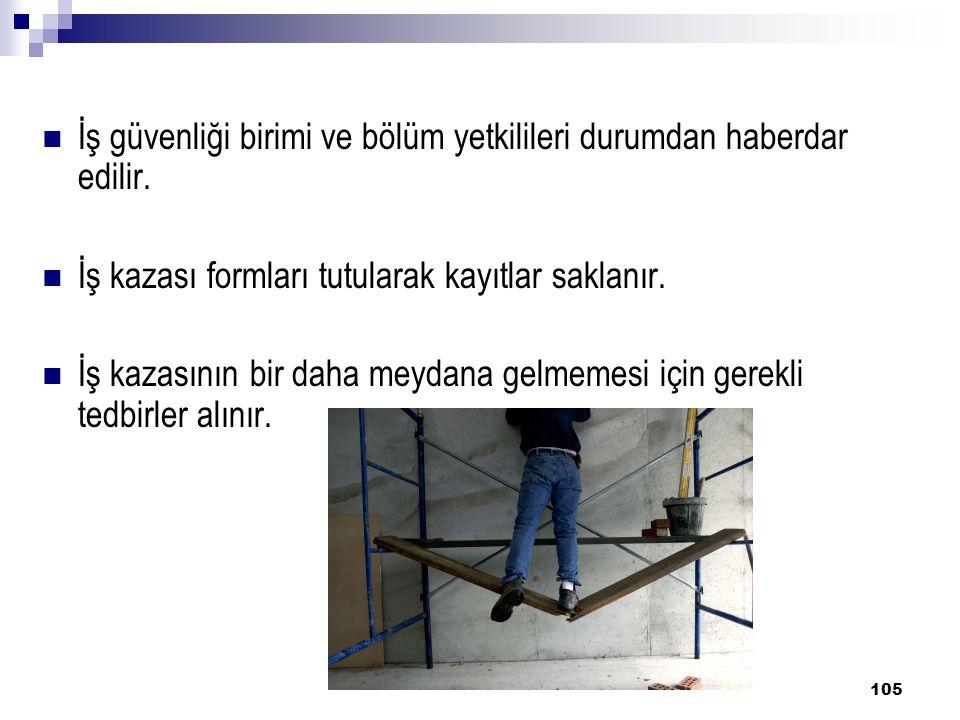 105 İş güvenliği birimi ve bölüm yetkilileri durumdan haberdar edilir.