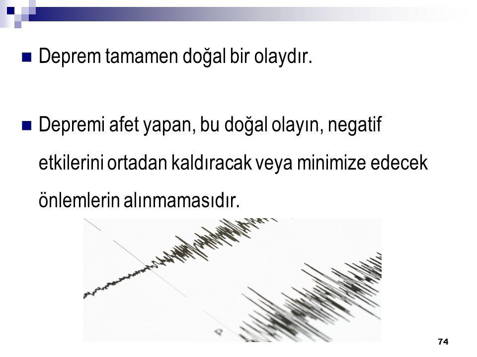 74 Deprem tamamen doğal bir olaydır. Depremi afet yapan, bu doğal olayın, negatif etkilerini ortadan kaldıracak veya minimize edecek önlemlerin alınma