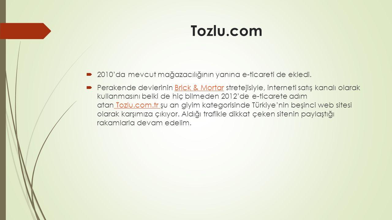 Kaynak http://www.samsunkenthaber.com/haber/teknoloji/tozlu.com un-mimari- huseyin-tozlu nun-basari-hikayesi/51107.html http://webrazzi.com/2014/08/29/samsun-merkezli-girisim-tozlu-com-tr-giyim- kategorisinde-turkiyede-ilk-5te/ http://www.hurriyet.com.tr/20-metrekarelik-tezgahtan-100-milyon-lira-ciroya- yukseldi-29482906 http://www.samsunkenthaber.com/haber/teknoloji/tozlu.com un-mimari- huseyin-tozlu nun-basari-hikayesi/51107.html