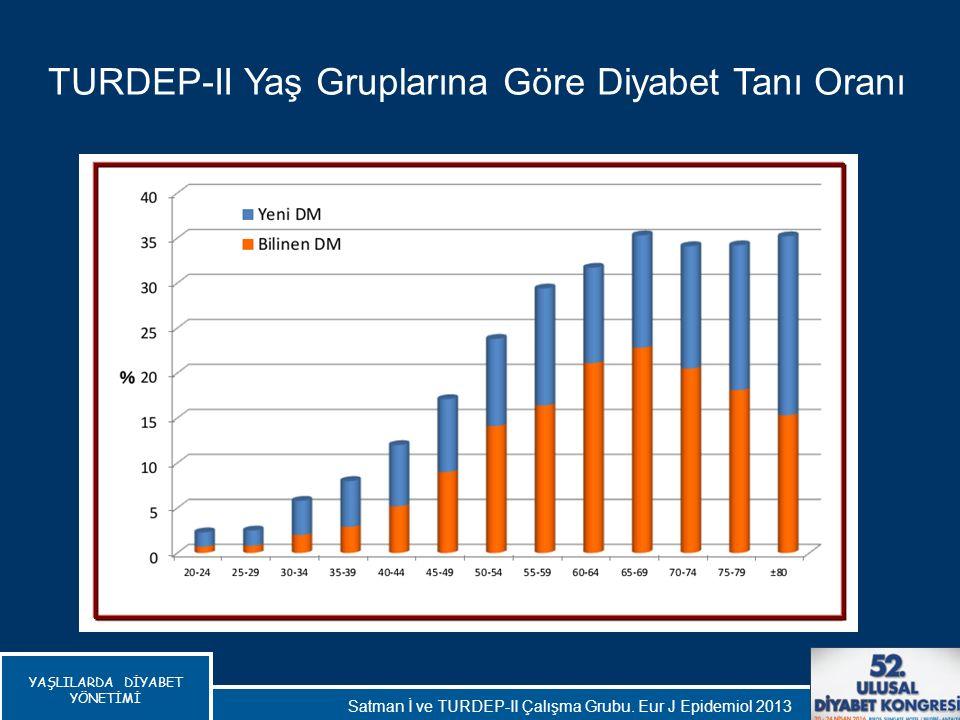 TURDEP-II Yaş Gruplarına Göre Diyabet Tanı Oranı YAŞLILARDA DİYABET YÖNETİMİ Satman İ ve TURDEP-II Çalışma Grubu. Eur J Epidemiol 2013
