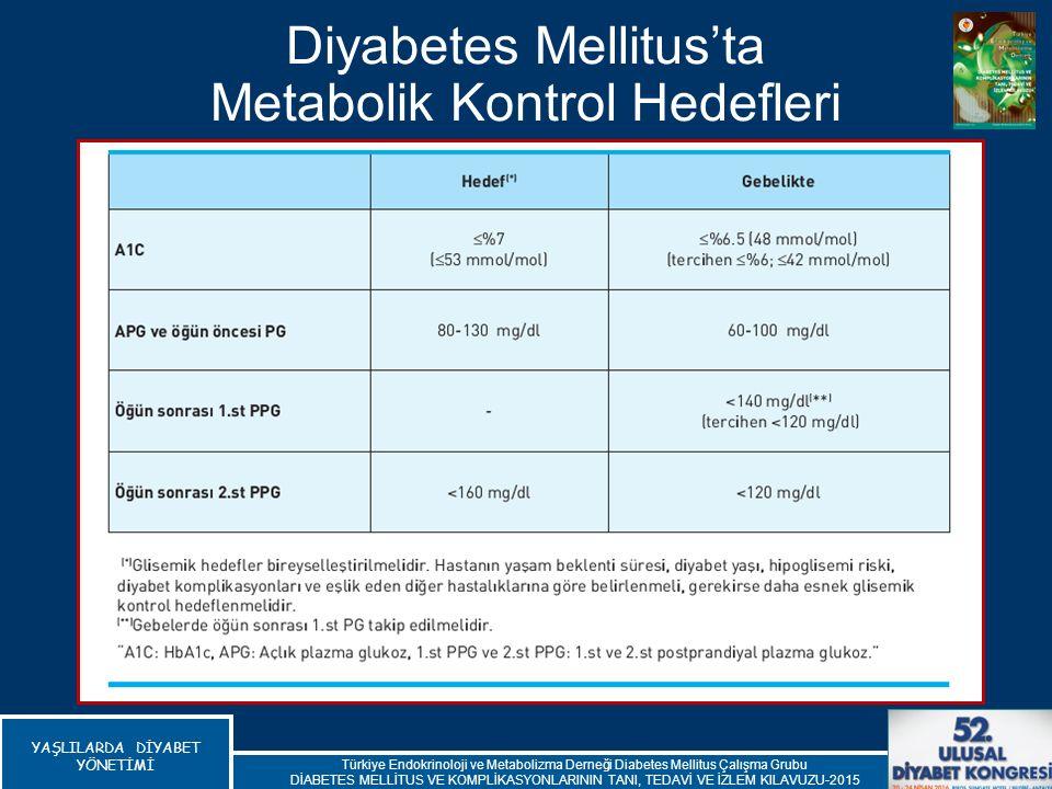Diyabetes Mellitus'ta Metabolik Kontrol Hedefleri YAŞLILARDA DİYABET YÖNETİMİ Türkiye Endokrinoloji ve Metabolizma Derneği Diabetes Mellitus Çalışma G