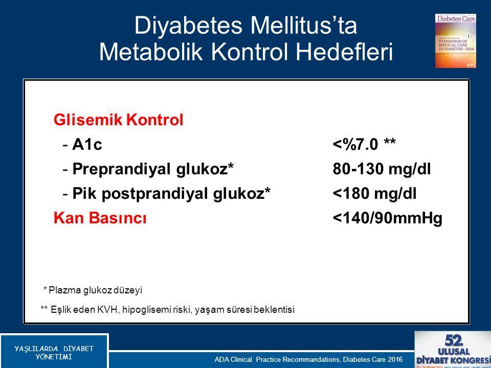 YAŞLILARDA DİYABET YÖNETİMİ Diyabetes Mellitus'ta Metabolik Kontrol Hedefleri Glisemik Kontrol - A1c<%7.0 ** - Preprandiyal glukoz*80-130 mg/dl - Pik