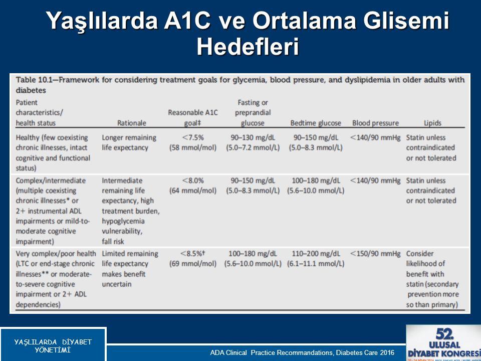 Yaşlılarda A1C ve Ortalama Glisemi Hedefleri ADA Clinical Practice Recommandations, Diabetes Care 2015 YAŞLILARDA DİYABET YÖNETİMİ ADA Clinical Practi