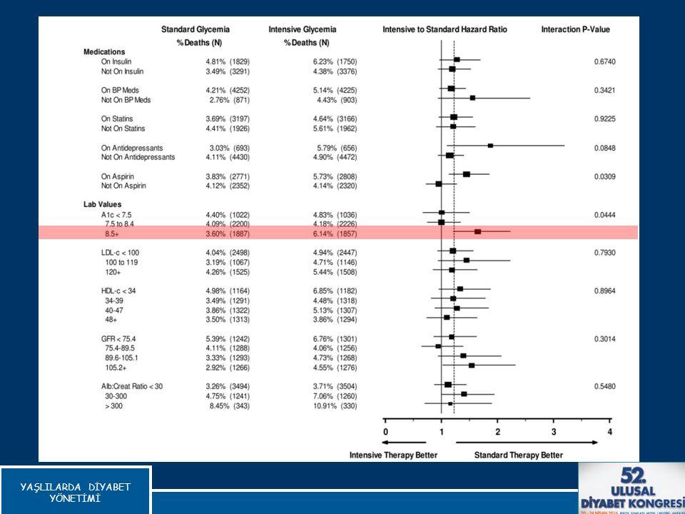 The Action to Control Cardiovascular Risk in Diabetes (ACCORD) Diabetes Care 2010 YAŞLILARDA DİYABET YÖNETİMİ