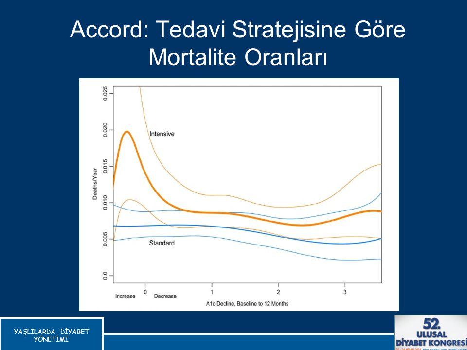 Accord: Tedavi Stratejisine Göre Mortalite Oranları Riddle Mc, Diabetes Care 2010 YAŞLILARDA DİYABET YÖNETİMİ