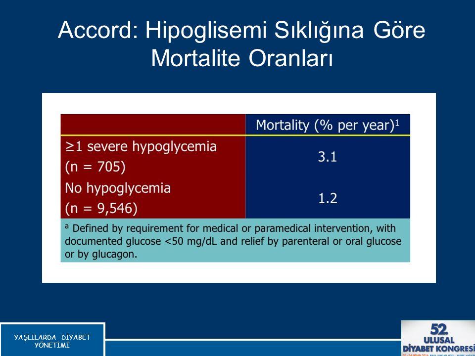 Accord: Hipoglisemi Sıklığına Göre Mortalite Oranları Bloomgarden ZT, Diabetes Care 2008 YAŞLILARDA DİYABET YÖNETİMİ