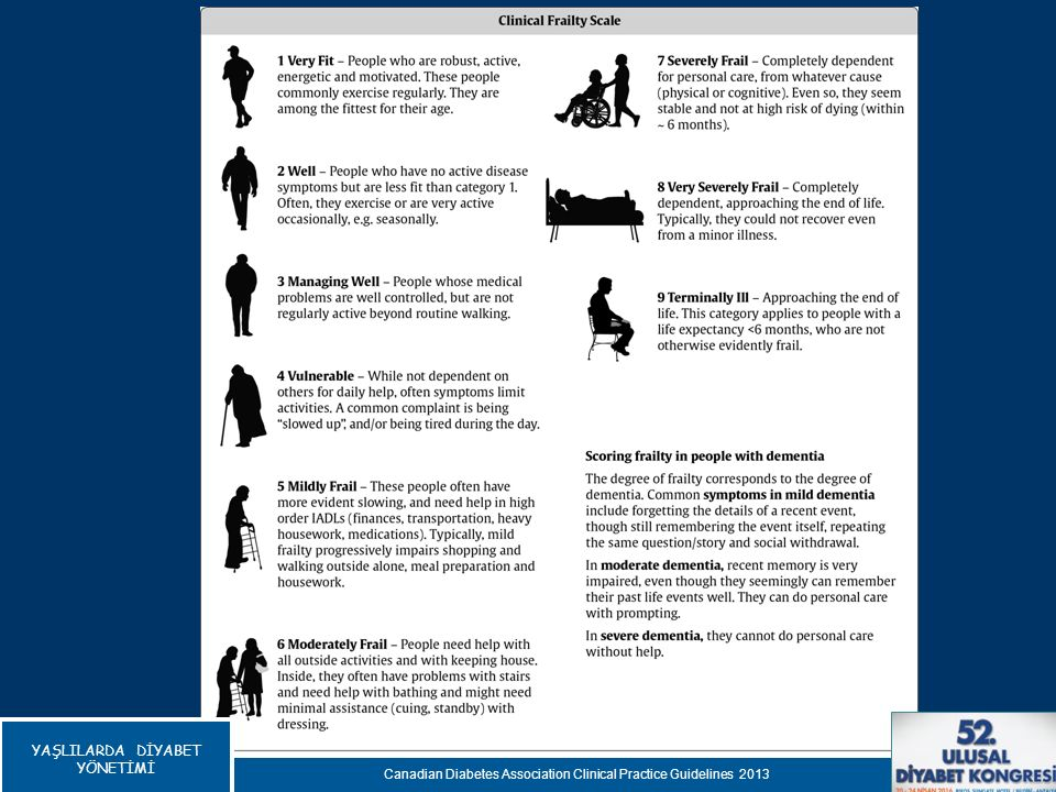 YAŞLILARDA DİYABET YÖNETİMİ Canadian Diabetes Association Clinical Practice Guidelines 2013