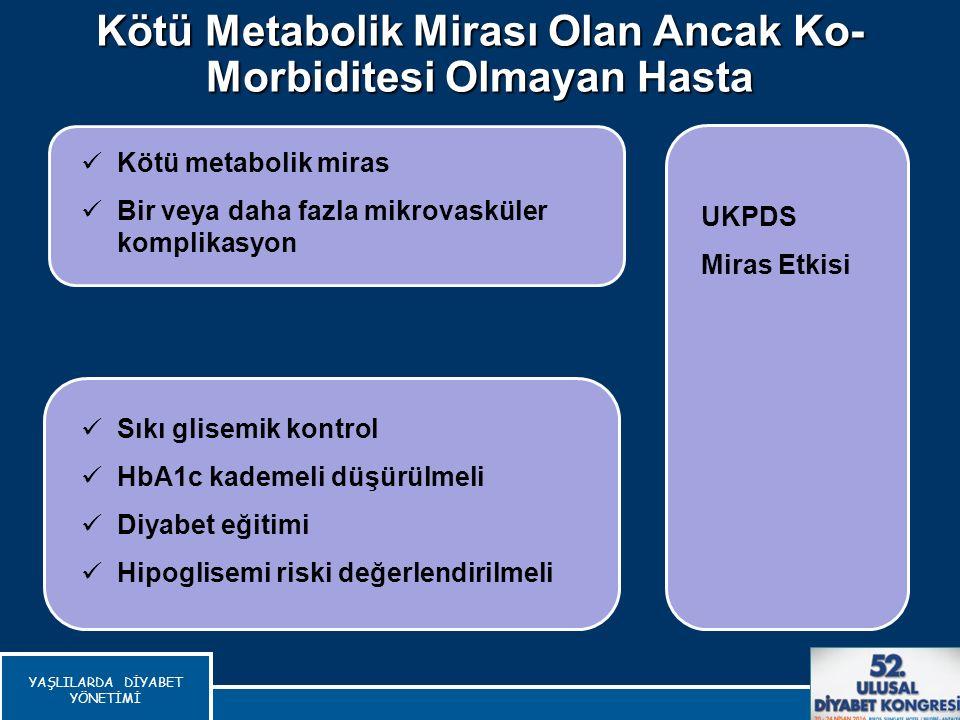 Kötü Metabolik Mirası Olan Ancak Ko- Morbiditesi Olmayan Hasta Del Prato S, Int J Clin Pract, 2010 Sıkı glisemik kontrol HbA1c kademeli düşürülmeli Di