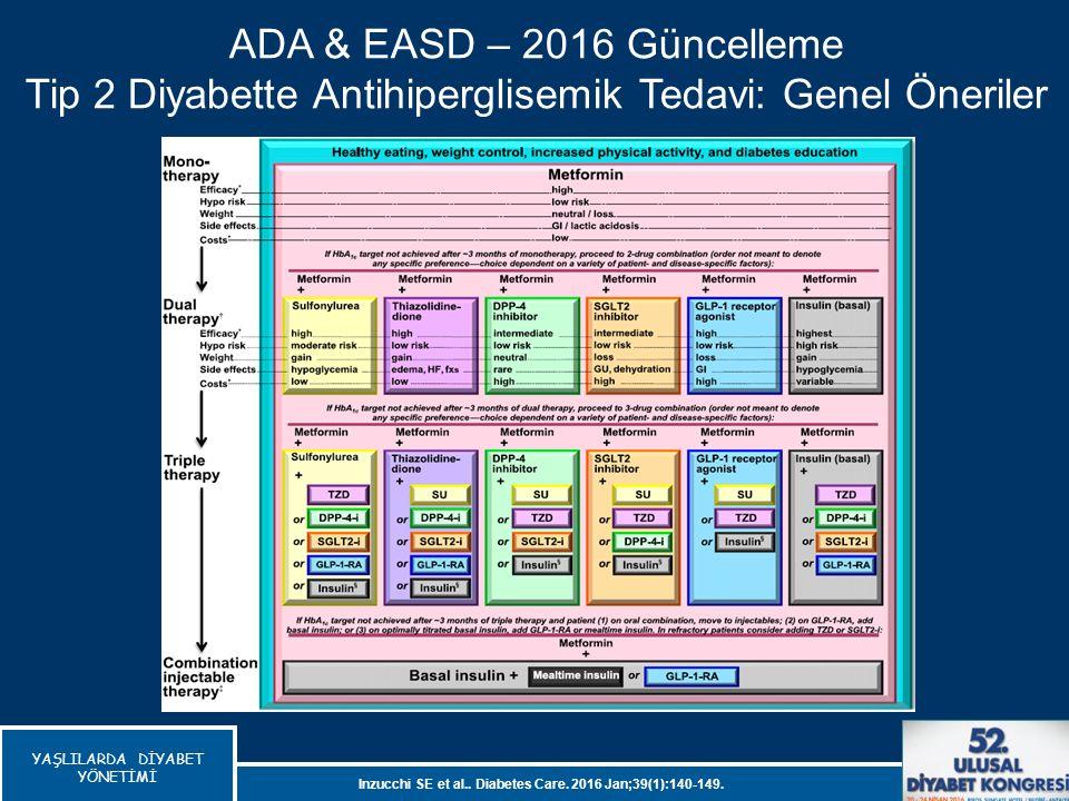 ADA & EASD – 2016 Güncelleme Tip 2 Diyabette Antihiperglisemik Tedavi: Genel Öneriler Inzucchi SE et al.. Diabetes Care. 2016 Jan;39(1):140-149.