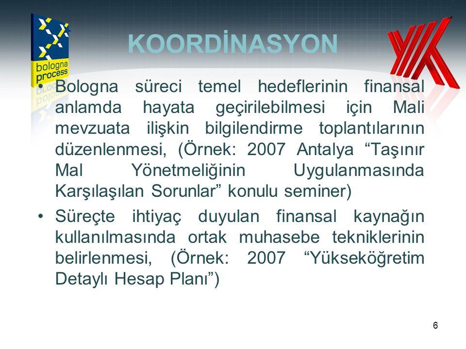 Finansal Kaynak Temini Üniversitelerin bu süreçte ihtiyacı olan Bütçe ödeneklerinin temininde Maliye Bakanlığı ile bilgilendirme toplantılarının düzenlenmesi, Ulusal ve uluslar arası kredi kuruluşlarından finansal kaynak sağlamaya yönelik girişimlerde bulunulması.