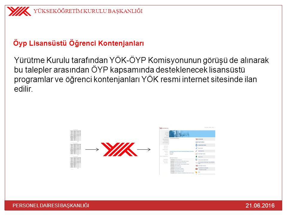 Öyp Lisansüstü Öğrenci Kontenjanları Yürütme Kurulu tarafından YÖK-ÖYP Komisyonunun görüşü de alınarak bu talepler arasından ÖYP kapsamında desteklene