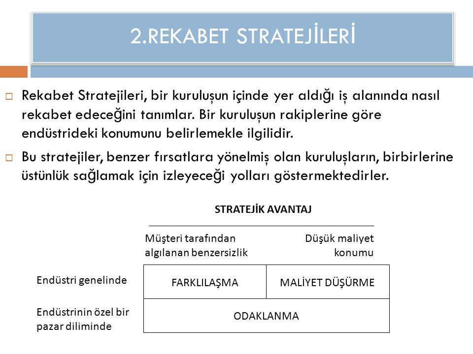 2.REKABET STRATEJ İ LER İ  Rekabet Stratejileri, bir kuruluşun içinde yer aldı ğ ı iş alanında nasıl rekabet edece ğ ini tanımlar. Bir kuruluşun raki