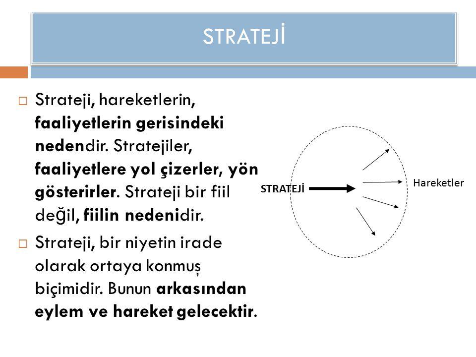 STRATEJ İ  Strateji, hareketlerin, faaliyetlerin gerisindeki nedendir.