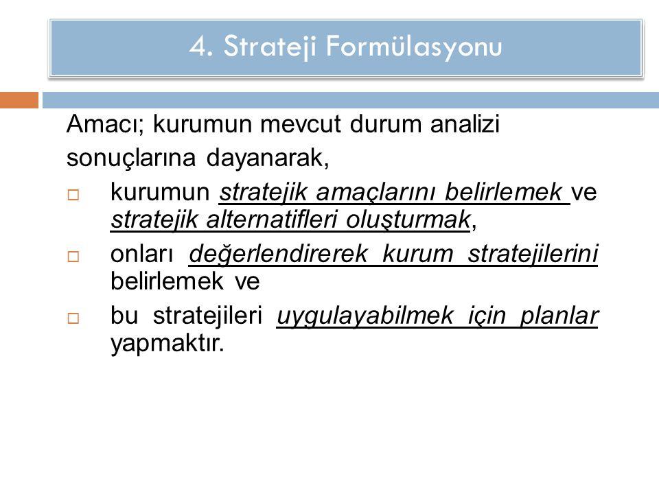 Stratejik Formülasyonu Amacı; kurumun mevcut durum analizi sonuçlarına dayanarak,  kurumun stratejik amaçlarını belirlemek ve stratejik alternatifleri oluşturmak,  onları değerlendirerek kurum stratejilerini belirlemek ve  bu stratejileri uygulayabilmek için planlar yapmaktır.