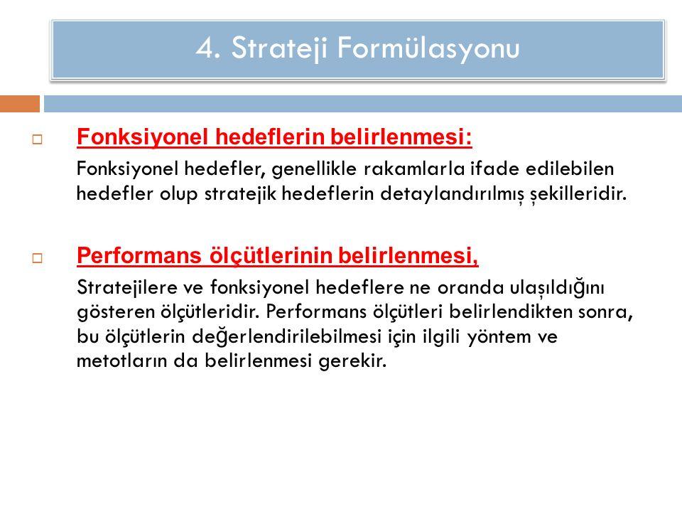  Fonksiyonel hedeflerin belirlenmesi: Fonksiyonel hedefler, genellikle rakamlarla ifade edilebilen hedefler olup stratejik hedeflerin detaylandırılmı