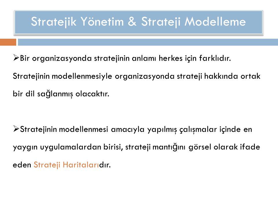 Stratejik Yönetim & Strateji Modelleme  Bir organizasyonda stratejinin anlamı herkes için farklıdır. Stratejinin modellenmesiyle organizasyonda strat