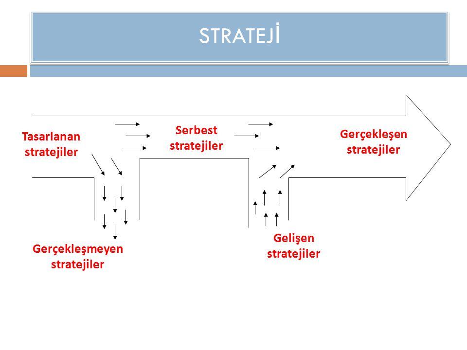  Stratejik planın önemli çıktılarından birisi de kurumun günlük politikalarını belirlemektir.