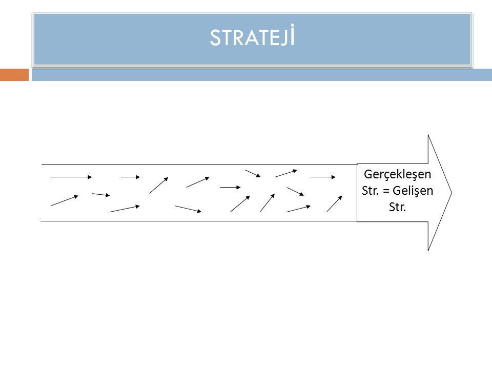 1.KURUMSAL STRATEJ İ LER/ KARMA STRATEJ İ D.