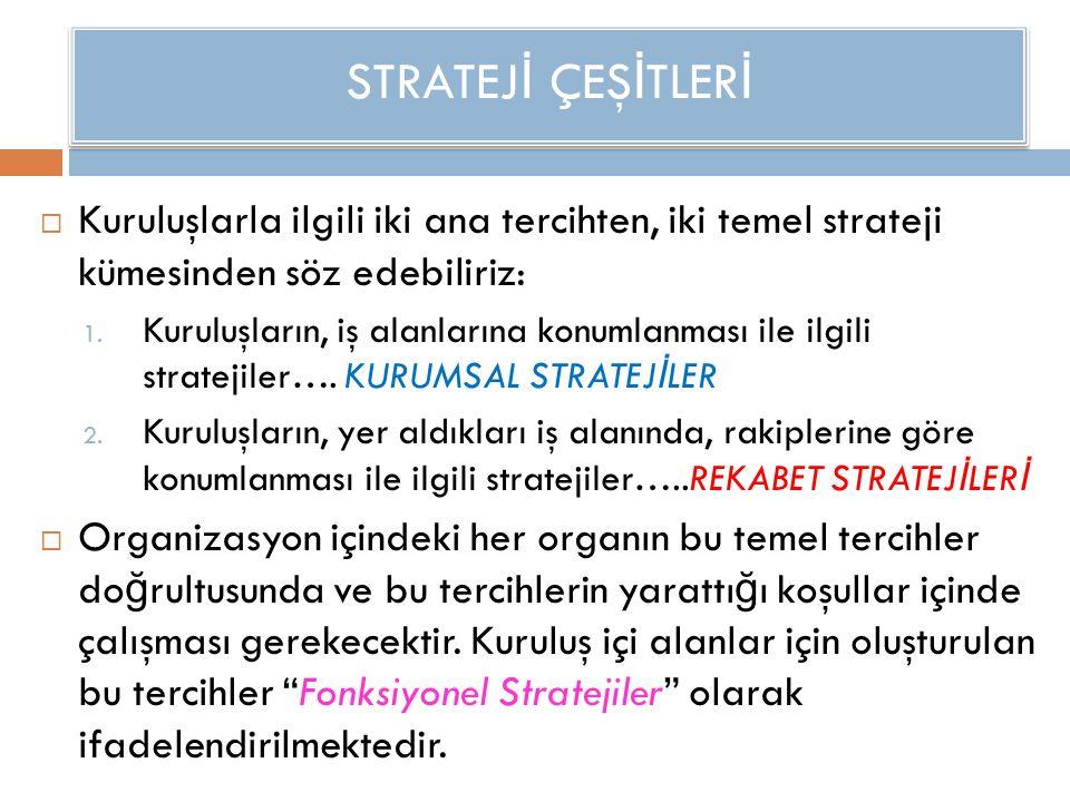 STRATEJ İ ÇEŞ İ TLER İ  Kuruluşlarla ilgili iki ana tercihten, iki temel strateji kümesinden söz edebiliriz: 1. Kuruluşların, iş alanlarına konumlanm