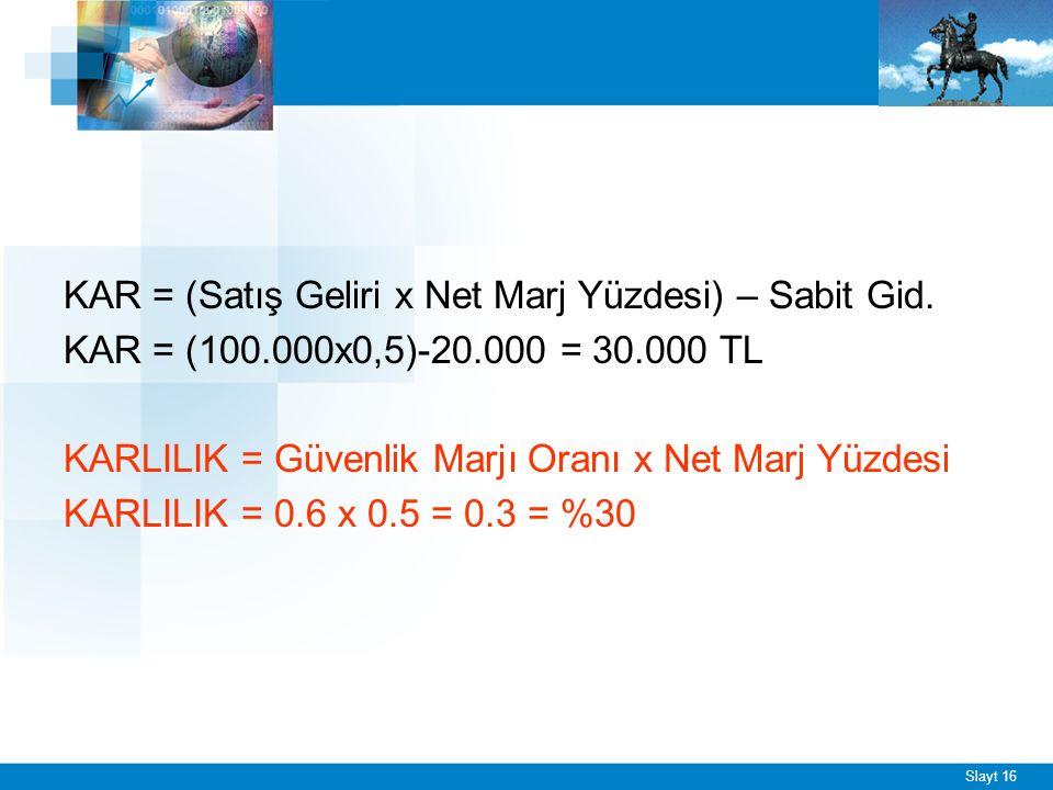Slayt 16 KAR = (Satış Geliri x Net Marj Yüzdesi) – Sabit Gid.