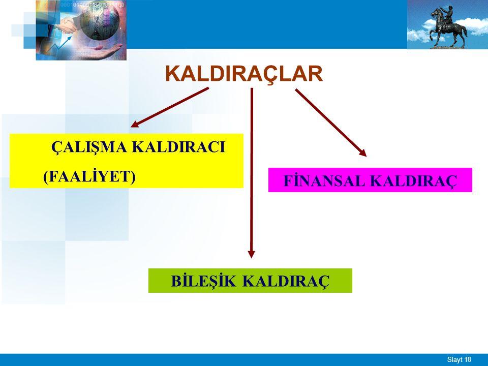 Slayt 18 KALDIRAÇLAR ÇALIŞMA KALDIRACI (FAALİYET) FİNANSAL KALDIRAÇ BİLEŞİK KALDIRAÇ