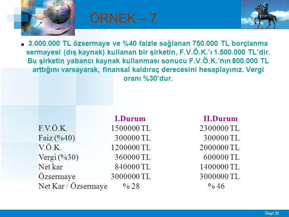 Slayt 32 ÖRNEK – 7 ■ 3.000.000 TL özsermaye ve %40 faizle sağlanan 750.000 TL borçlanma sermayesi (dış kaynak) kullanan bir şirketin, F.V.Ö.K.'ı 1.500.000 TL'dir.
