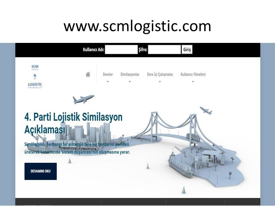 www.scmlogistic.com