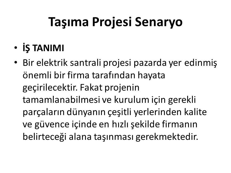 Taşıma Projesi Senaryo İŞ TANIMI Bir elektrik santrali projesi pazarda yer edinmiş önemli bir firma tarafından hayata geçirilecektir.