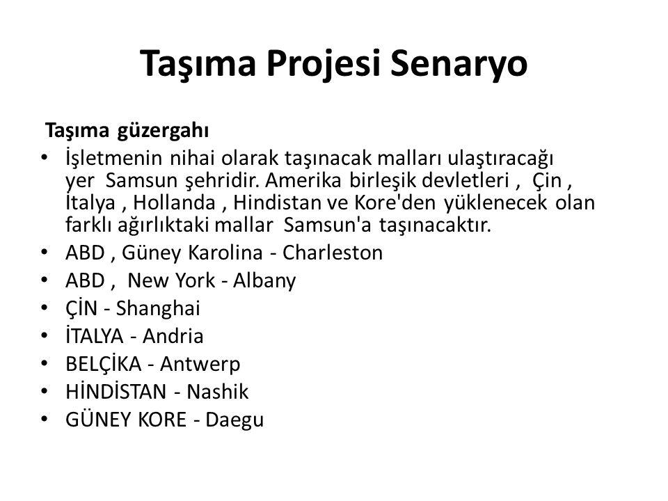 Taşıma Projesi Senaryo Taşıma güzergahı İşletmenin nihai olarak taşınacak malları ulaştıracağı yer Samsun şehridir.