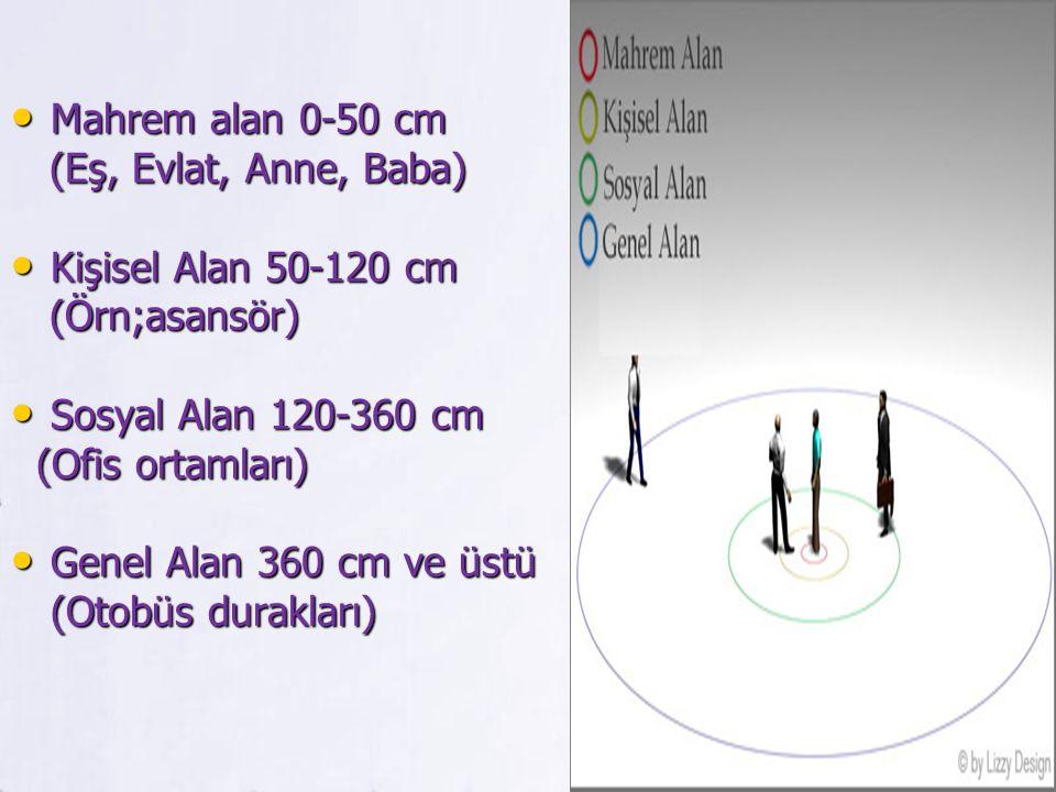 Mahrem alan 0-50 cm Mahrem alan 0-50 cm (Eş, Evlat, Anne, Baba) (Eş, Evlat, Anne, Baba) Kişisel Alan 50-120 cm Kişisel Alan 50-120 cm (Örn;asansör) (Ö