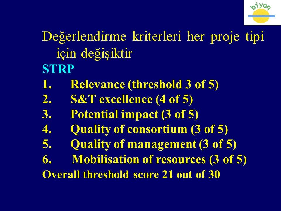Değerlendirme kriterleri her proje tipi için değişiktir STRP 1.