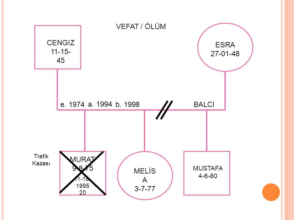 CENGIZ 11-15- 45 ESRA 27-01-48 e. 1974BALCI VEFAT / ÖLÜM a.
