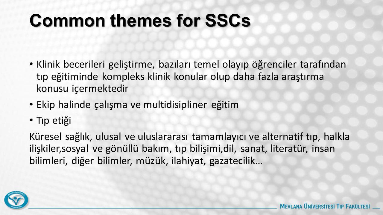 Common themes for SSCs Klinik becerileri geliştirme, bazıları temel olayıp öğrenciler tarafından tıp eğitiminde kompleks klinik konular olup daha fazl