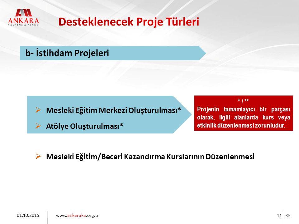 35 www.ankaraka.org.tr 11 01.10.2015 b- İstihdam Projeleri * / ** Projenin tamamlayıcı bir parçası olarak, ilgili alanlarda kurs veya etkinlik düzenle