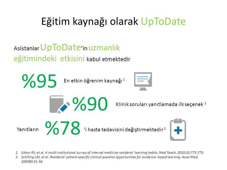 Eğitim kaynağı olarak UpToDate 1.Edson RS, et al.