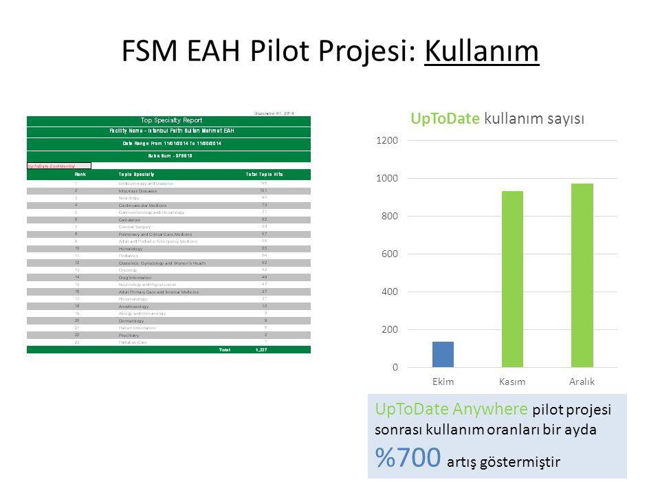 FSM EAH Pilot Projesi: Kullanım UpToDate Anywhere pilot projesi sonrası kullanım oranları bir ayda %700 artış göstermiştir