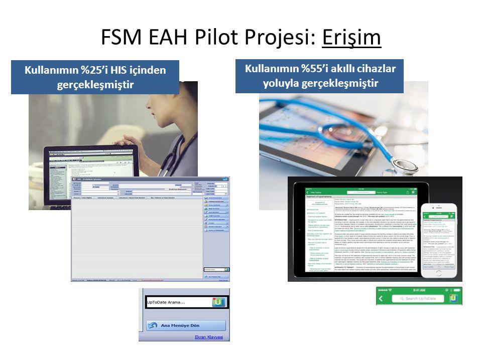 FSM EAH Pilot Projesi: Erişim Kullanımın %25'i HIS içinden gerçekleşmiştir Kullanımın %55'i akıllı cihazlar yoluyla gerçekleşmiştir
