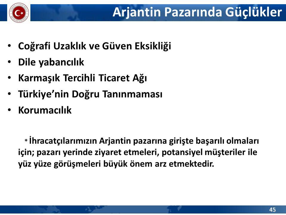 Coğrafi Uzaklık ve Güven Eksikliği Dile yabancılık Karmaşık Tercihli Ticaret Ağı Türkiye'nin Doğru Tanınmaması Korumacılık * İhracatçılarımızın Arjant