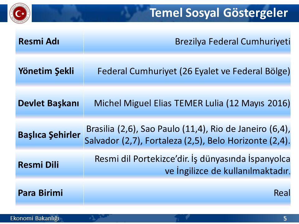 Resmi Adı Brezilya Federal Cumhuriyeti Yönetim Şekli Federal Cumhuriyet (26 Eyalet ve Federal Bölge) Devlet BaşkanıMichel Miguel Elias TEMER Lulia (12