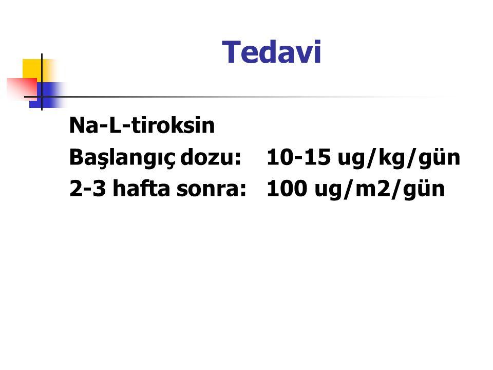 Tedavi Na-L-tiroksin Başlangıç dozu:10-15 ug/kg/gün 2-3 hafta sonra:100 ug/m2/gün
