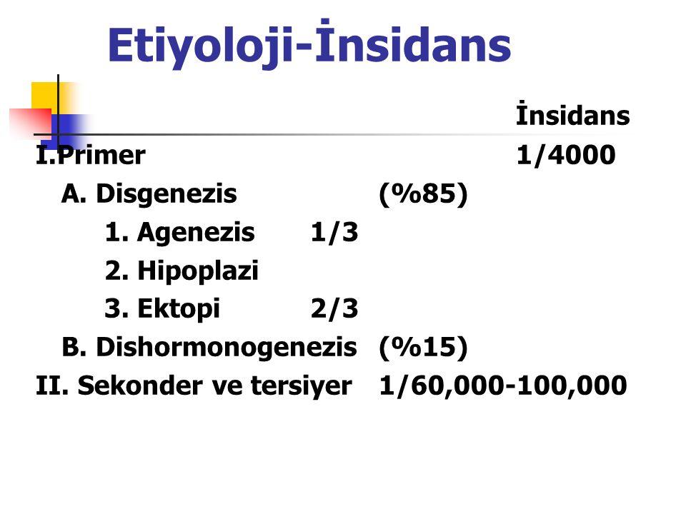 Etiyoloji-İnsidans İnsidans I.Primer1/4000 A. Disgenezis(%85) 1.