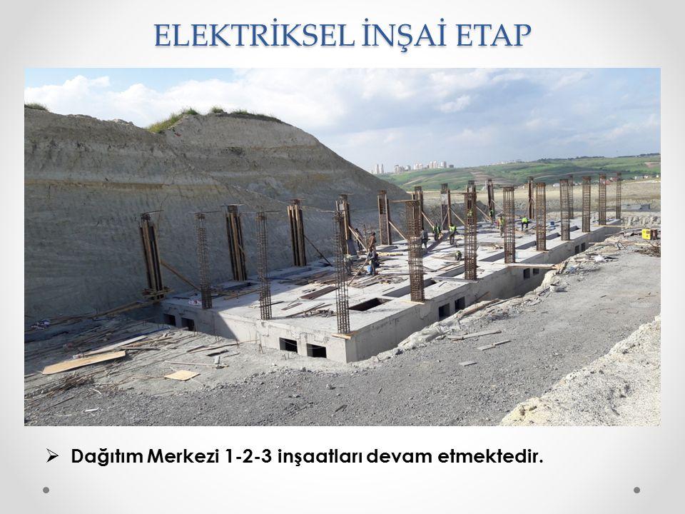 ELEKTRİKSEL İNŞAİ ETAP  Dağıtım Merkezi 1-2-3 inşaatları devam etmektedir.