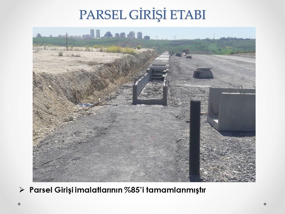 ELEKTRİKSEL İNŞAİ ETAP  Trafo Köşkleri temel betonlarının dökümü tamamlanmıştır