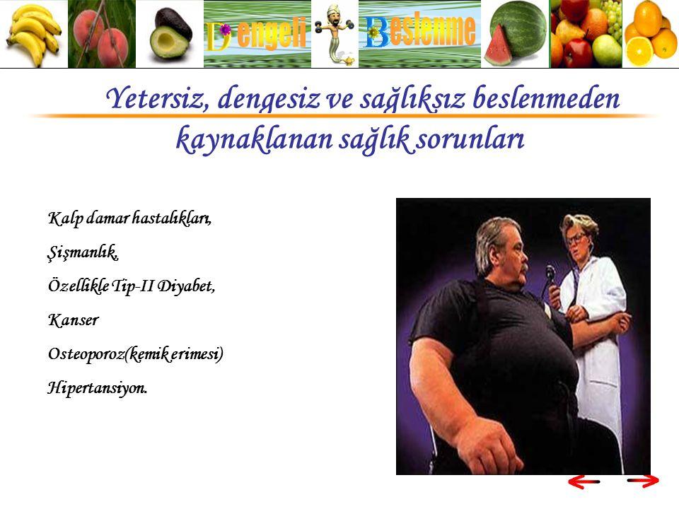 Kalp damar hastalıkları, Şişmanlık, Özellikle Tip-II Diyabet, Kanser Osteoporoz(kemik erimesi) Hipertansiyon.